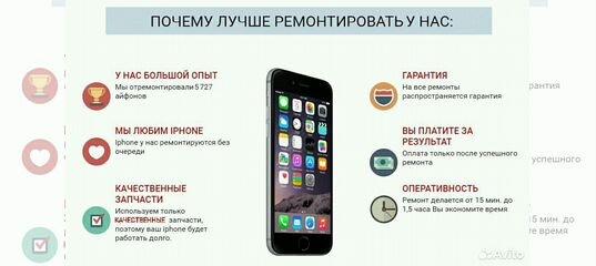ремонт айфонов по гарантии пермь